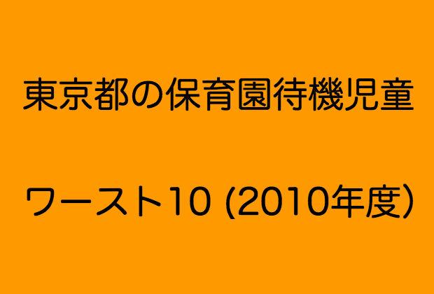東京都の待機児童数が多い地域(2010年/平成22年度版)ワースト10