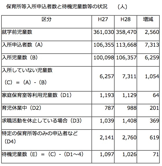 saitama-taikijido-2016-data