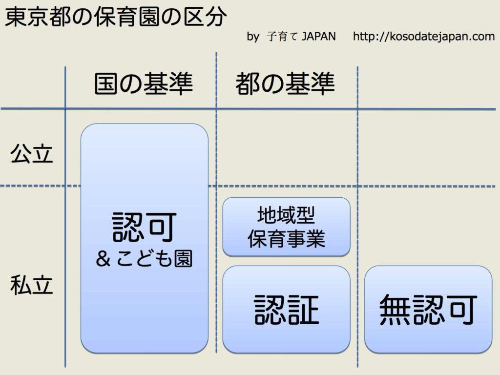 tokyo-hokatsu-1-ninka