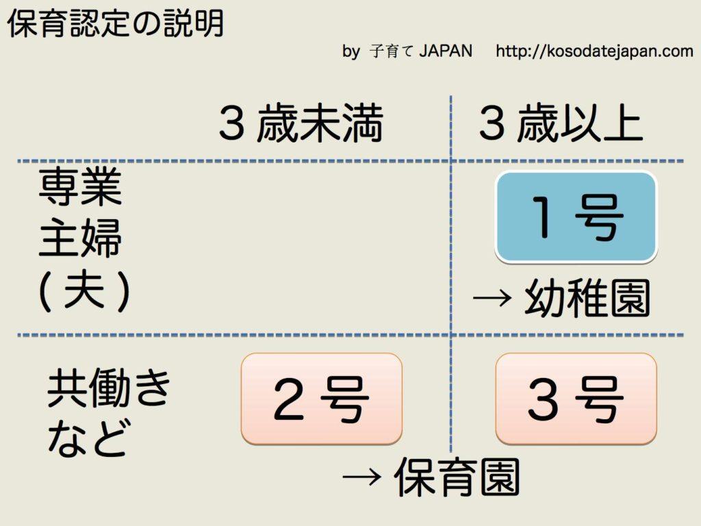 tokyo-hokatsu-2-category