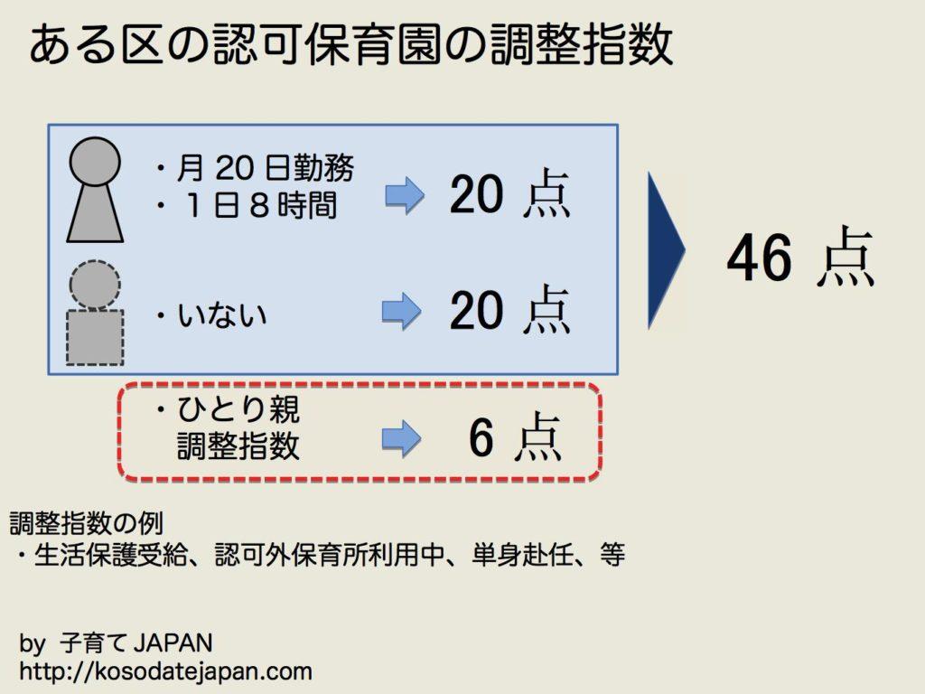 tokyo-hokatsu-5-add