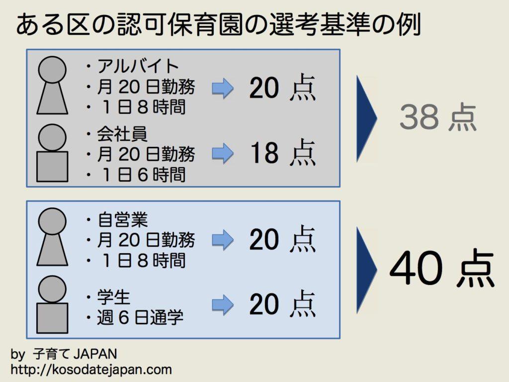 tokyo-hokatsu-5-point