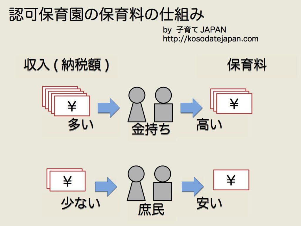 tokyo-hokatsu-6-tuition