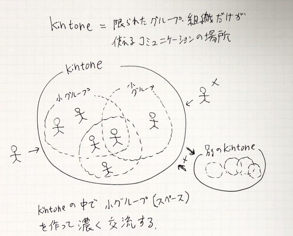 kintone_image