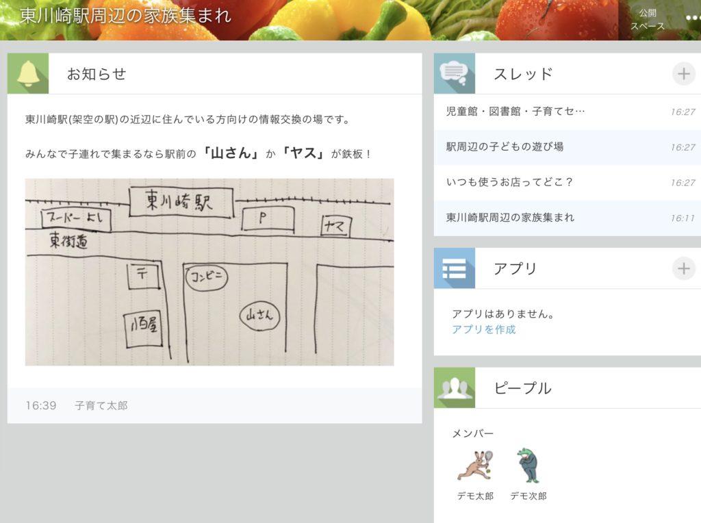 kintoneスペースのトップ画像